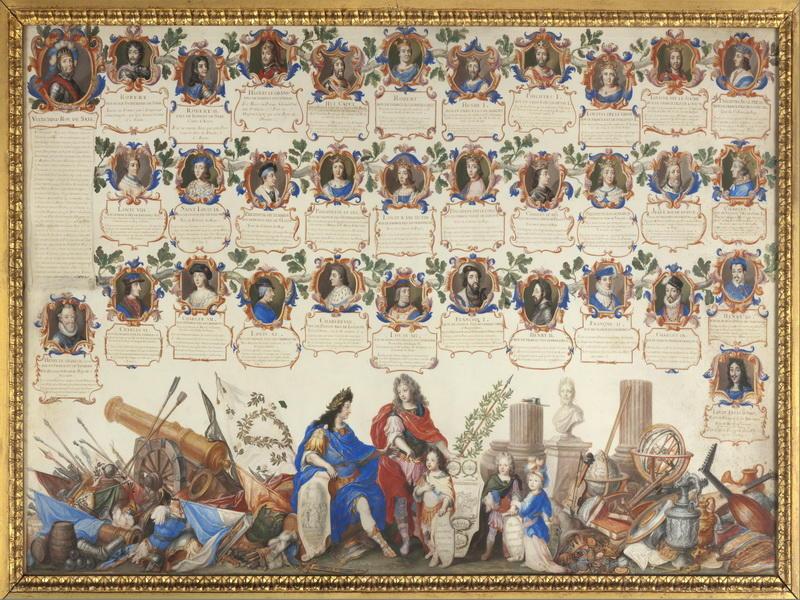 Généalogie_des_Bourbons_(Sylvain_Bonnet,_1688)