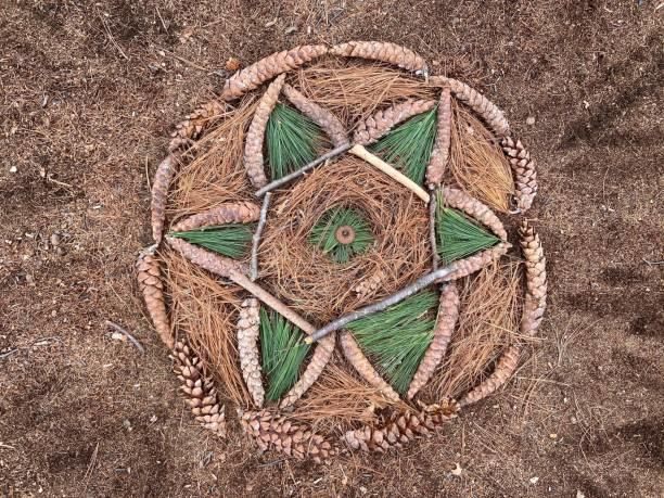 Mandala Nature