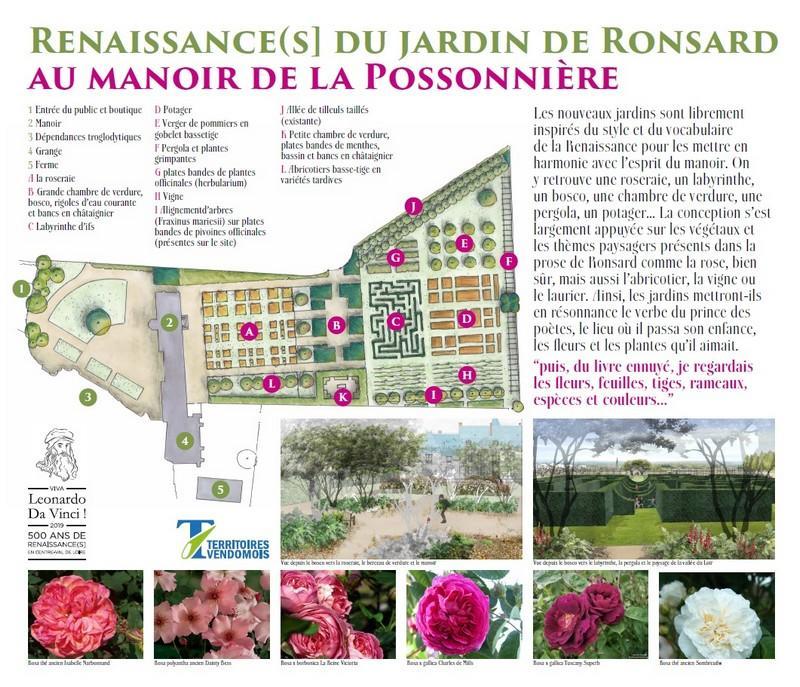 Jardins - Maison natale de Ronsard