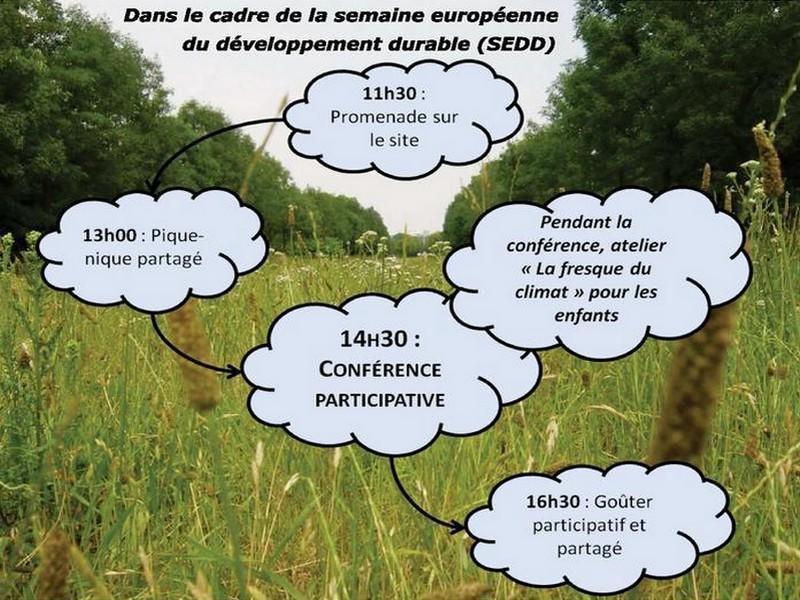 Conférence sur le climat