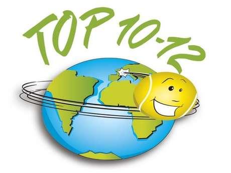 Tournoi International des jeunes TOP 10/12 - REPORTE