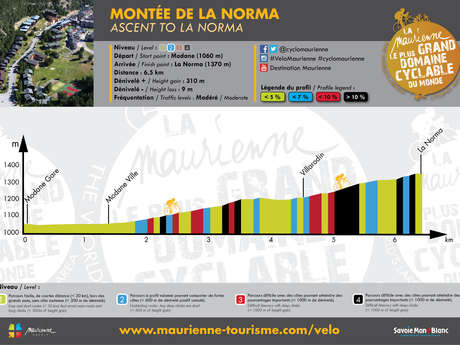 Ascent to La Norma