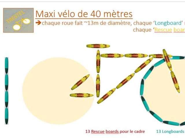 Réalisation d'un vélo géant - Tour de France