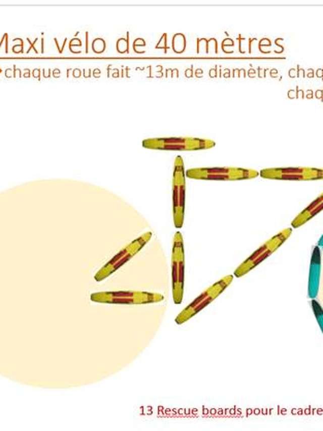 Défis vélos pour les enfants - Tour de France